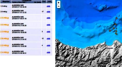 تسجيل 9 هزات أرضية هذه تفاصيلها قبالة سواحل الحسيمة في ثلاثة أيام