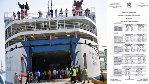 بعد توالي شكايات الجالية حول غلاء التذاكر.. بوليف ينشر قائمة أسعار النقل البحري بين المغرب وإسبانيا