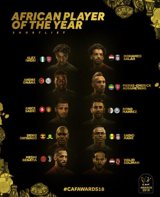 القوائم النهائية للمرشحين لجوائز الأفضل في افريقيا تخلو من الريفي زياش رغم تألقه