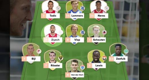 المايسترو زياش ضمن التشكيلة المثالية في الدوري الهولندي