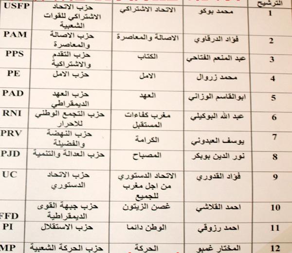 12 لائحة تتنافس على ثلاث مقاعد برلمانية بالدائرة الانتخابية للدريوش