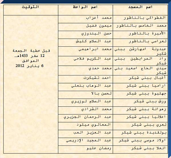 إعلان: المجلس العلمي ينظم أنشطة متنوعة بمناسبة الذكرى 68 لتقديم عريضة المطالبة بالاستقلال