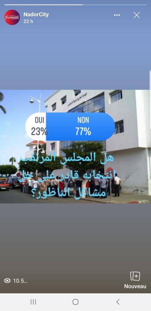 """أغلبية زوار صفحة """"ناظورسيتي"""" لا يثقون في المجلس الجماعي الجديد"""