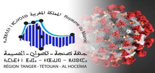 فيروس كورونا.. ارتفاع عدد الإصابات إلى 426 بجهة طنجة تطوان الحسيمة