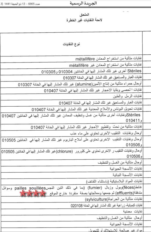 وثيقة.. قرار حكومي لاستيراد الغائط والبول يثير ضجة بين المغاربة