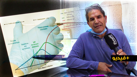 الدكتور مجاهد يكشف لناظورسيتي معطيات عن فيروس كورونا وهذا ما قاله عن اللقاح الذي سيقتنيه المغرب