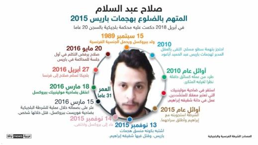 الناظوري صلاح عبد السلام.. أكبر محاكمة ضد الإرهاب بتاريخ فرنسا