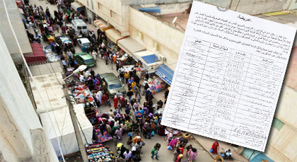 سكان وتجار شارع الزهور والنجرس بالعروي يطالبون الجهات المسؤولة بمحاربة الباعة المتجولين