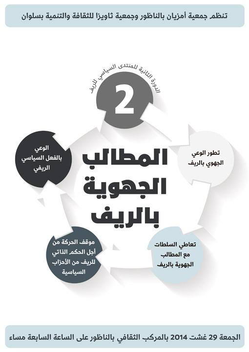 الدورة الثانية للمنتدى السياسي للريف