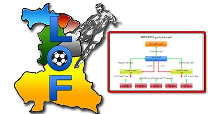عصبة الشرق لكرة القدم تصادق على إعادة هيكلة بطولة العصبة وهذه هي التفاصيل