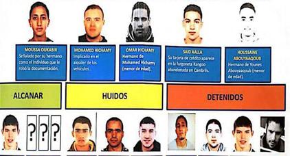 تحقيق: أطفال مغاربة في إسبانيا تحولوا إلى جهاديين على يد امامهم