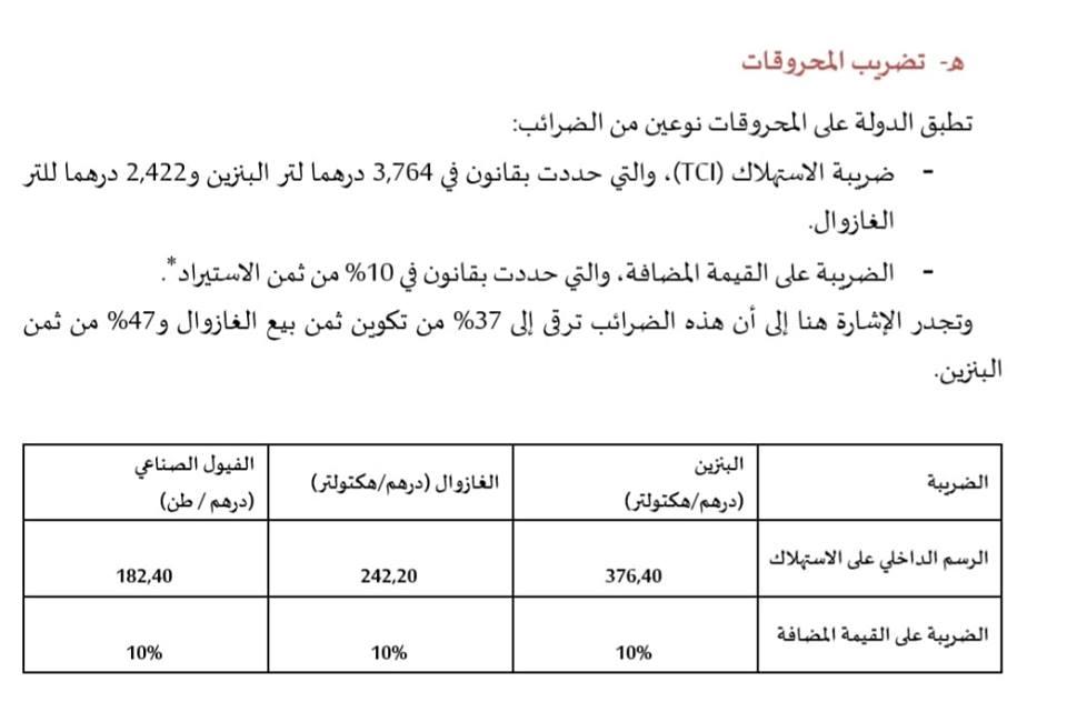 """بالوثيقة: """"البام"""" يحرج الحكومة ويكشف عن السبب الحقيقي وراء ارتفاع سعر المحروقات بالمغرب"""