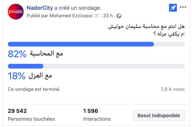 استطلاع ناظورسيتي.. 82 في المائة من المصوتين يريدون أن يتم محاسبة حوليش