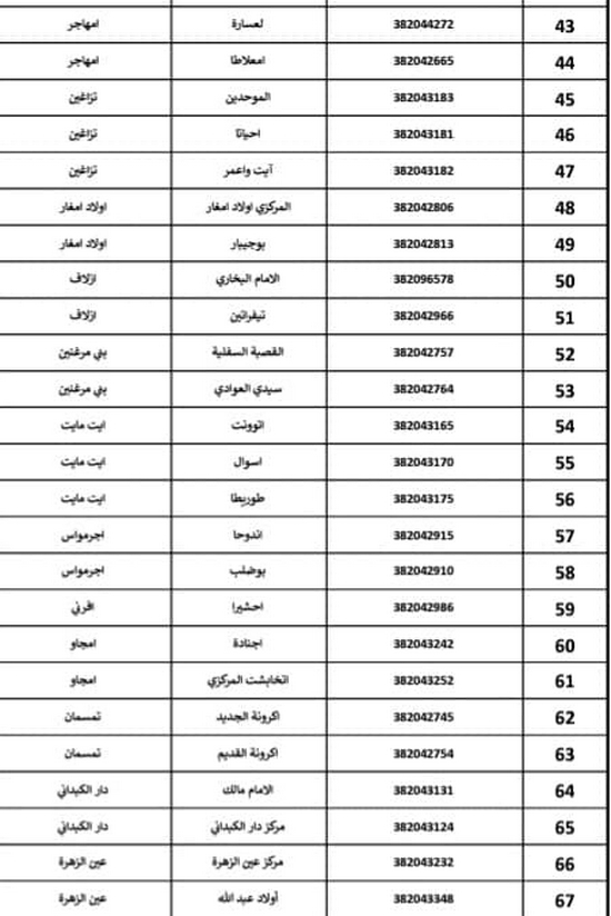 تفوق 60 مسجداً.. هذه جميع المساجد التي سيتم افتتاحها بجماعات إقليم الدريوش