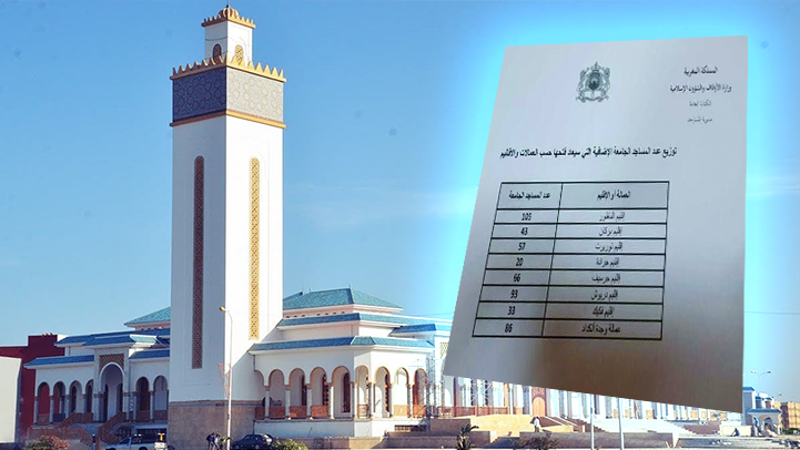 هذا عدد المساجد التي سيتم افتتاحها وإقامة صلاة الجمعة بها بإقليمي الناظور والدريوش