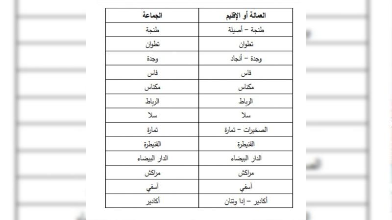 وثيقة.. رؤساء الجماعات الممنوعين من الترشح للانتخابات التشريعية المقبلة
