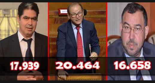 النتائج الرسمية.. البرلماني عبد الله البوكيلي يكتسح الانتخابات البرلمانية بإقليم الدريوش